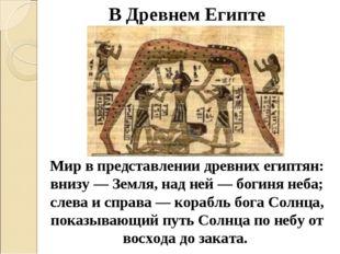 В Древнем Египте Мир в представлении древних египтян: внизу — Земля, над ней