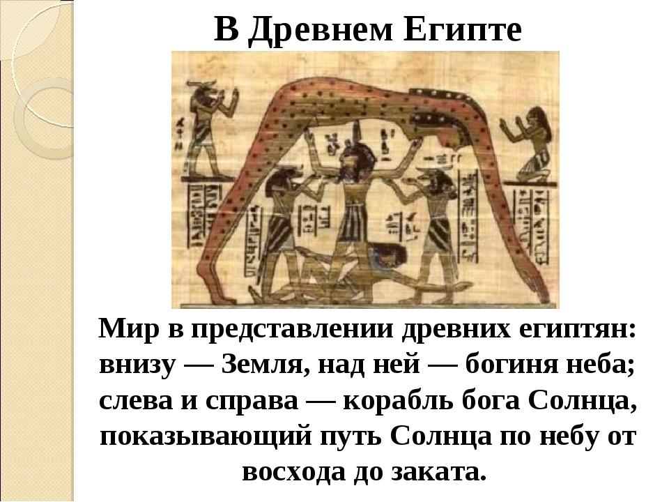 В Древнем Египте Мир в представлении древних египтян: внизу — Земля, над ней...