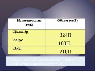 Результаты исследовательской работы (Диаметры и высоты фигур 6 см) Наименован
