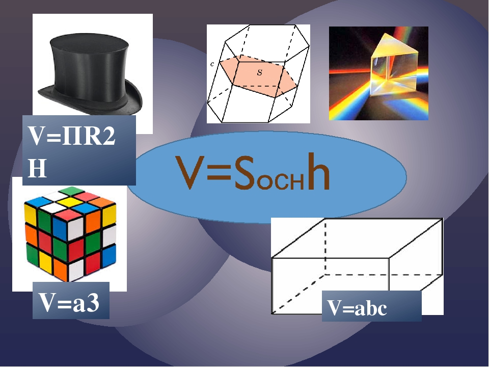 V=ПR2H V=a3 V=abc {