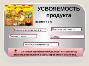 УСВОЯЕМОСТЬ продукта зависит от: Содержания пищевых в-в Внешнего вида Вкусовы