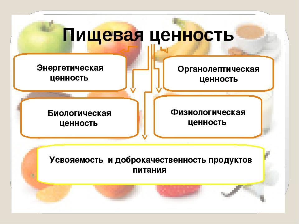 Пищевая ценность Энергетическая ценность Биологическая ценность Физиологическ...