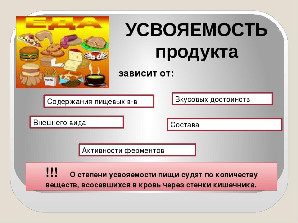 УСВОЯЕМОСТЬ продукта зависит от: Содержания пищевых в-в Внешнего вида Вкусовы...