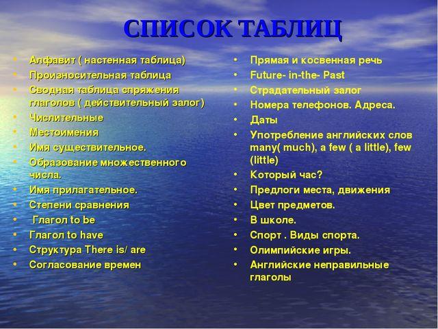 СПИСОК ТАБЛИЦ Алфавит ( настенная таблица) Произносительная таблица Сводная т...