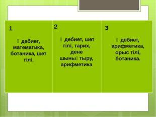 Әлия қандай пәндерді «5»-ке оқыды? 1 2 3 Әдебиет, математика, ботаника, шет