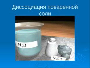 Диссоциация поваренной соли