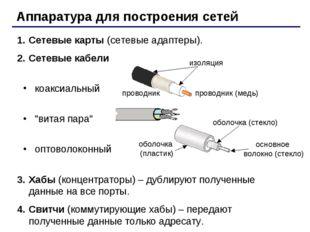 Аппаратура для построения сетей Сетевые карты (сетевые адаптеры). Сетевые каб