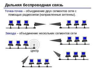Дальняя беспроводная связь Точка-точка – объединение двух сегментов сети с по