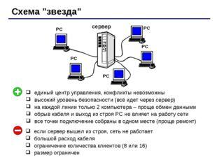 """Схема """"звезда"""" сервер РС РС РС РС РС единый центр управления, конфликты невоз"""