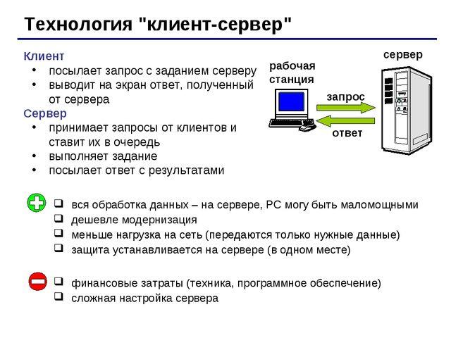 """Технология """"клиент-сервер"""" Клиент посылает запрос с заданием серверу выводит..."""