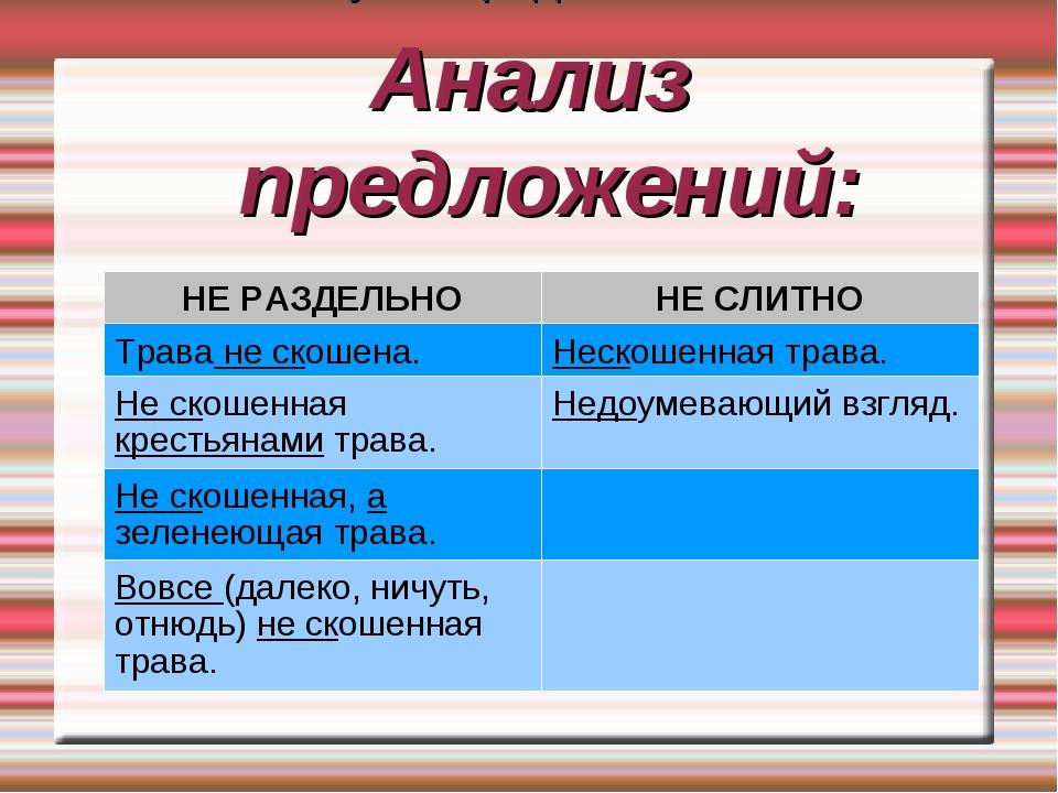 Анализ предложений: Известный российский писатель. Автор произведений: «До бу...