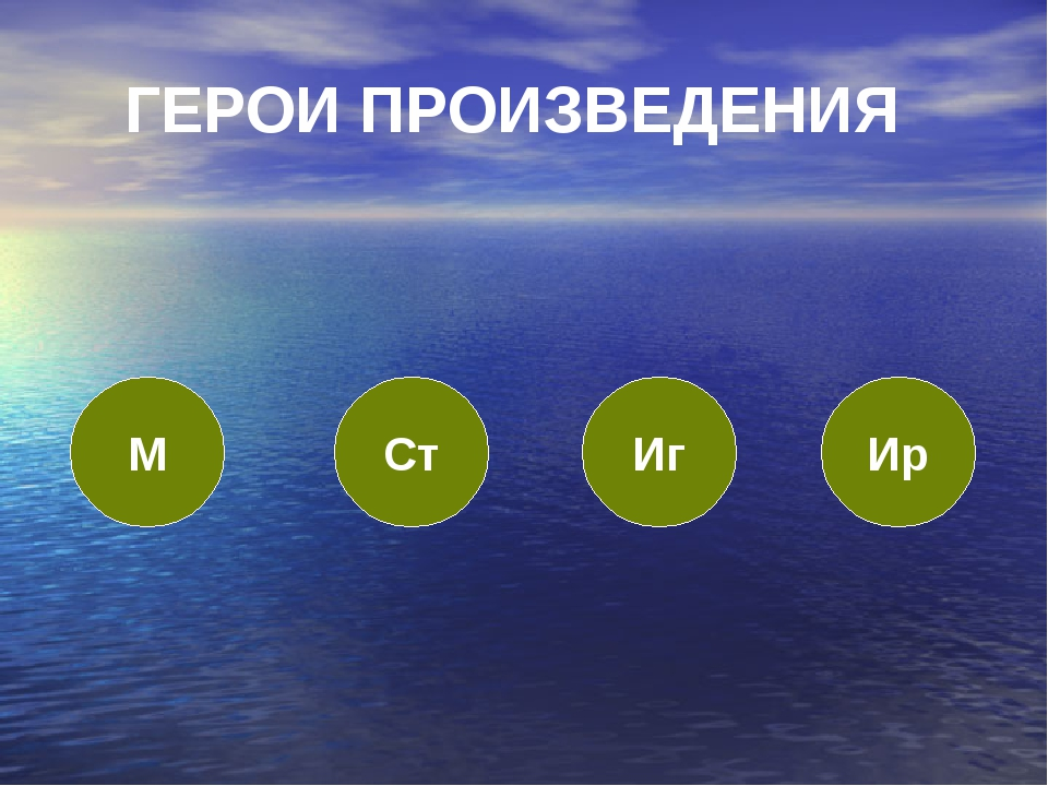 М Ст Иг Ир ГЕРОИ ПРОИЗВЕДЕНИЯ