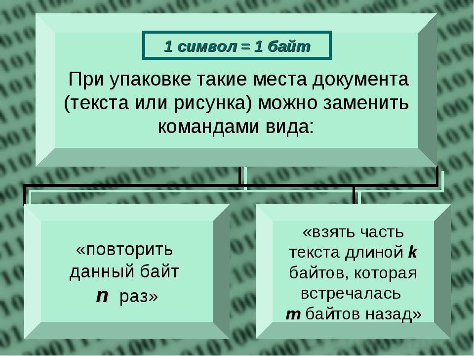 «повторить данный байт n раз» «взять часть текста длиной k байтов, которая вс...