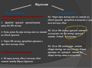 Аксиомы Планиметрия Стереометрия 1. Каждой прямой принадлежат хотя бы две точ