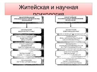 Житейская и научная психология