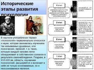 Исторические этапы развития психологии (А.М.Маклаков) В научном употреблении
