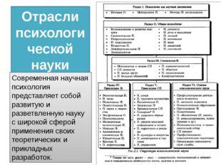 Отрасли психологической науки (А.М.Столяренко) Современная научная психология