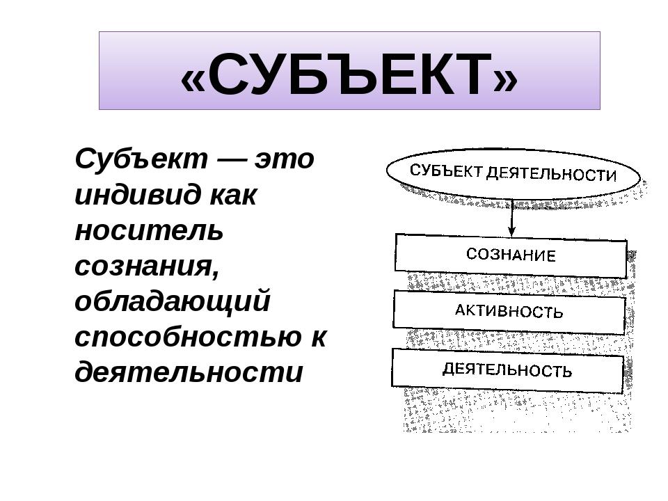 «СУБЪЕКТ» Субъект — это индивид как носитель сознания, обладающий способность...
