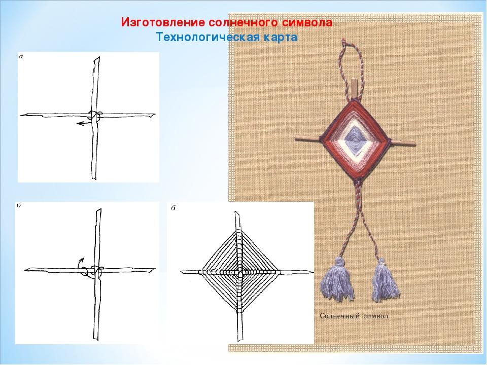 Изготовление солнечного символа Технологическая карта