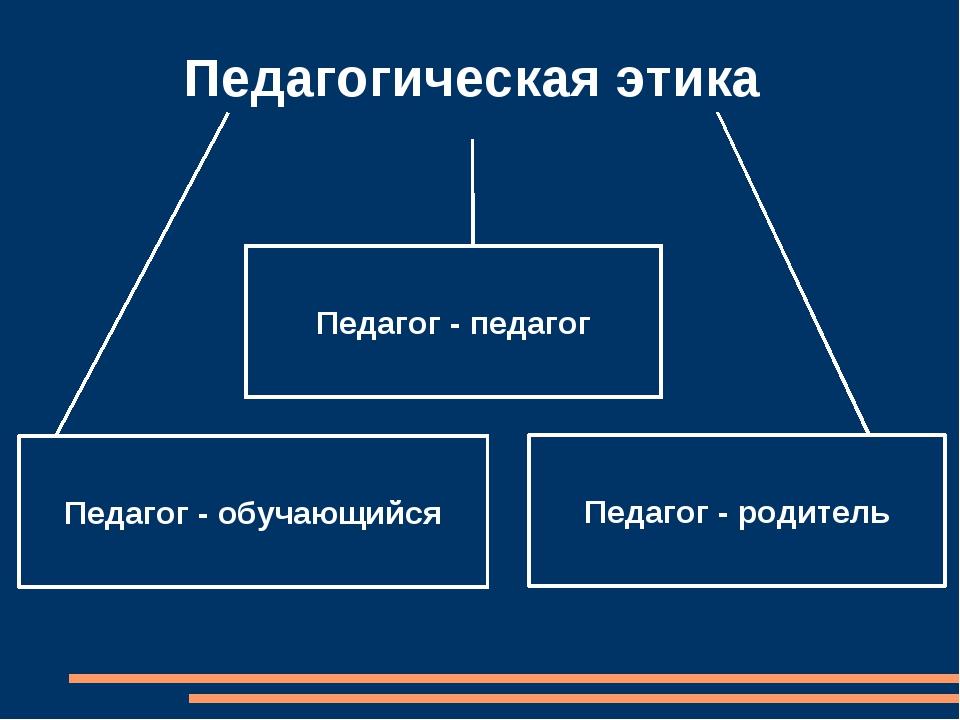 Педагогическая этика Педагог - обучающийся Педагог - родитель Педагог - педагог