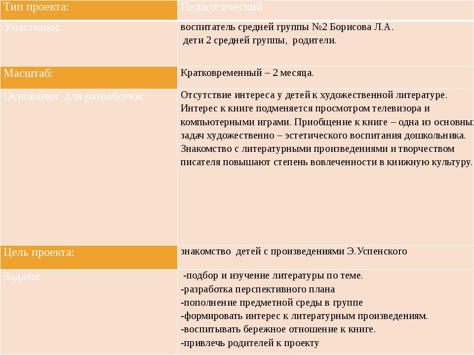 Тип проекта: Педагогический Участники: воспитательсреднейгруппы№2 Борисова Л....