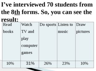 I've interviewed 70 students from the 8th forms. So, you can see the result: