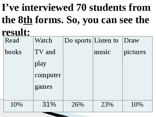 I've interviewed 70 students from the 8th forms. So, you can see the result:...