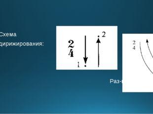 Схема дирижирования: Раз-и Два-и