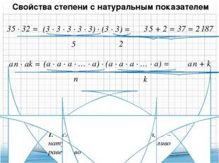 Свойства степени с натуральным показателем 1. Если a – любое число и n, k –