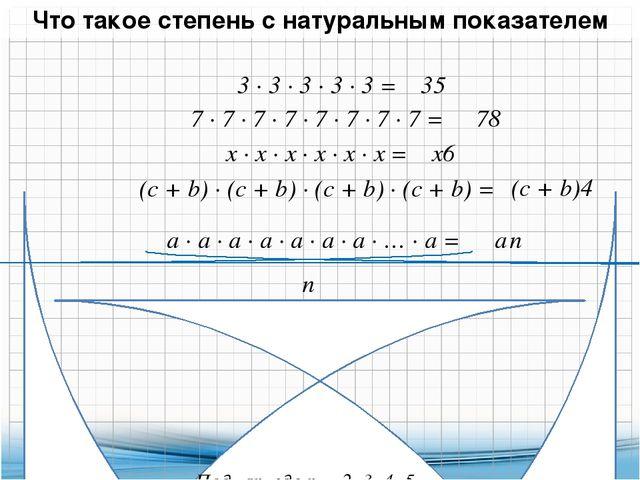 Что такое степень с натуральным показателем Под an, где n = 2, 3, 4, 5, ...,...
