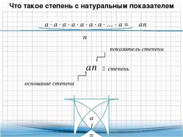 Что такое степень с натуральным показателем a n ‒ степень основание степени п...