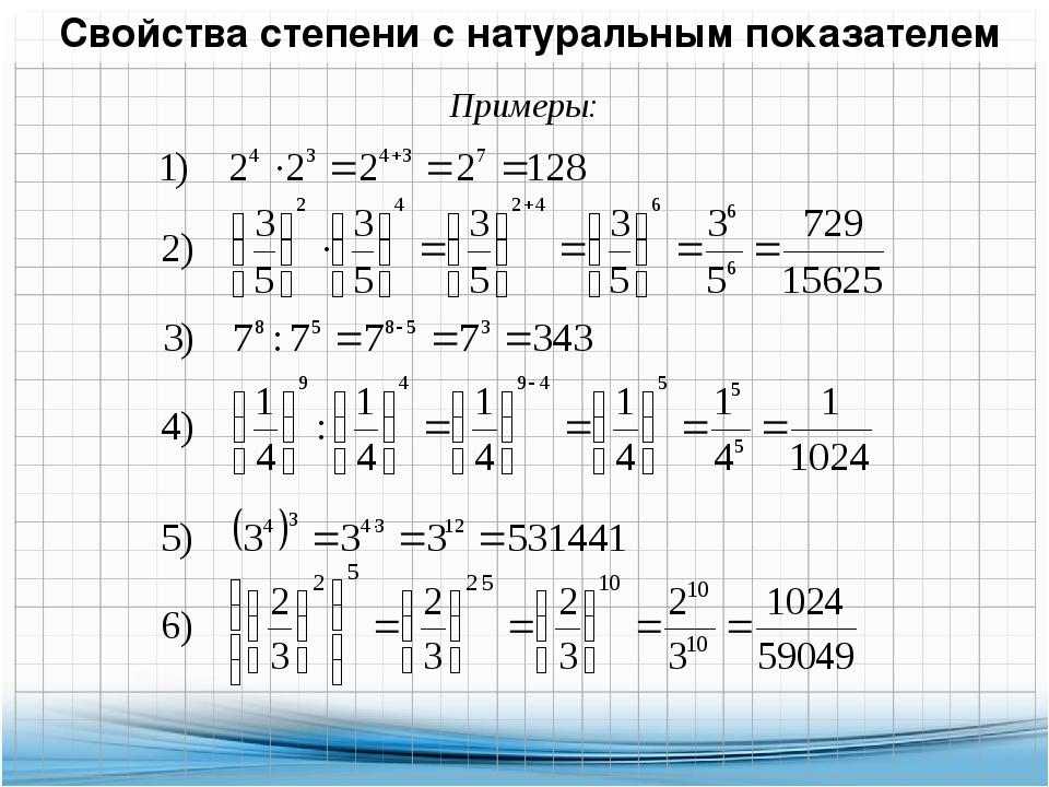 Свойство степени числа с натуральним показателем