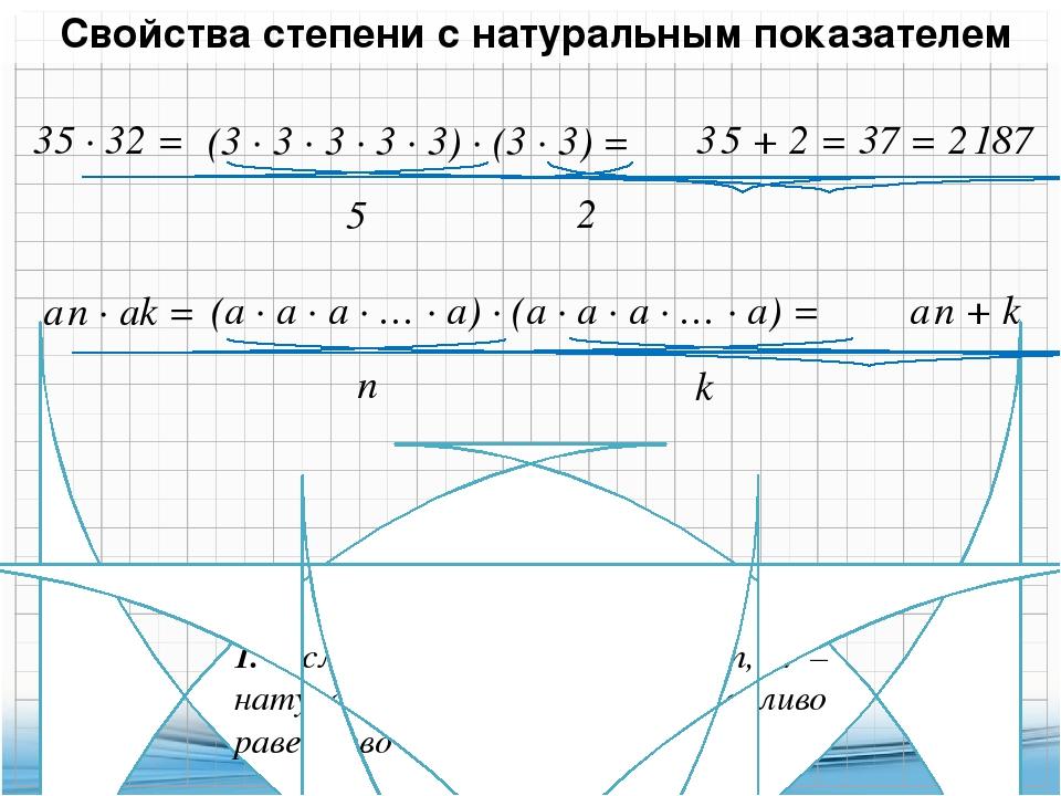 Свойства степени с натуральным показателем 1. Если a – любое число и n, k –...