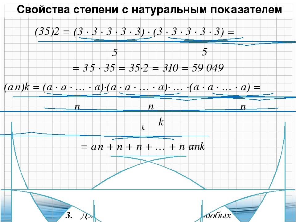 Свойства степени с натуральным показателем 3. Для любого числа a и любых нат...