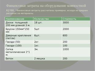 Финансовые затраты на оборудование компостной кучи. *Финансовые затраты рассч