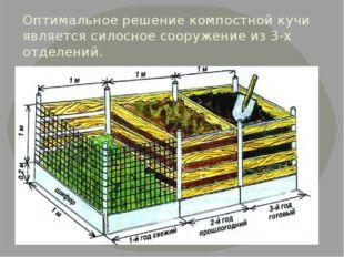 Оптимальное решение компостной кучи является силосное сооружение из 3-х отдел