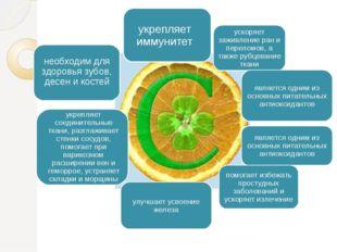 укрепляет иммунитет необходим для здоровья зубов, десен и костей укрепляет со