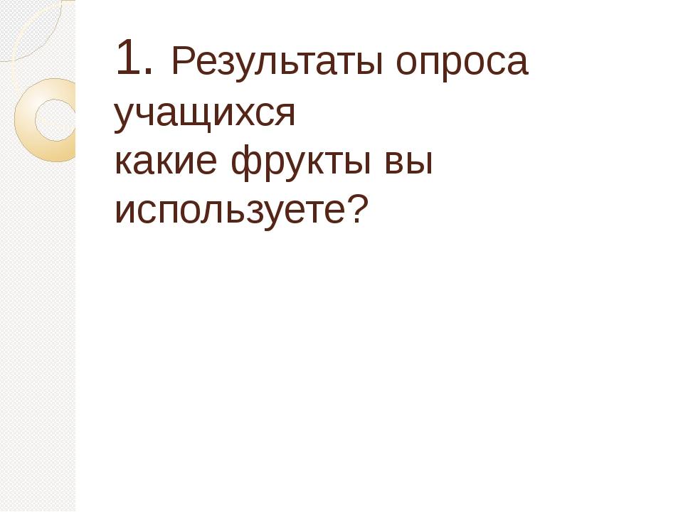 1. Результаты опроса учащихся какие фрукты вы используете?