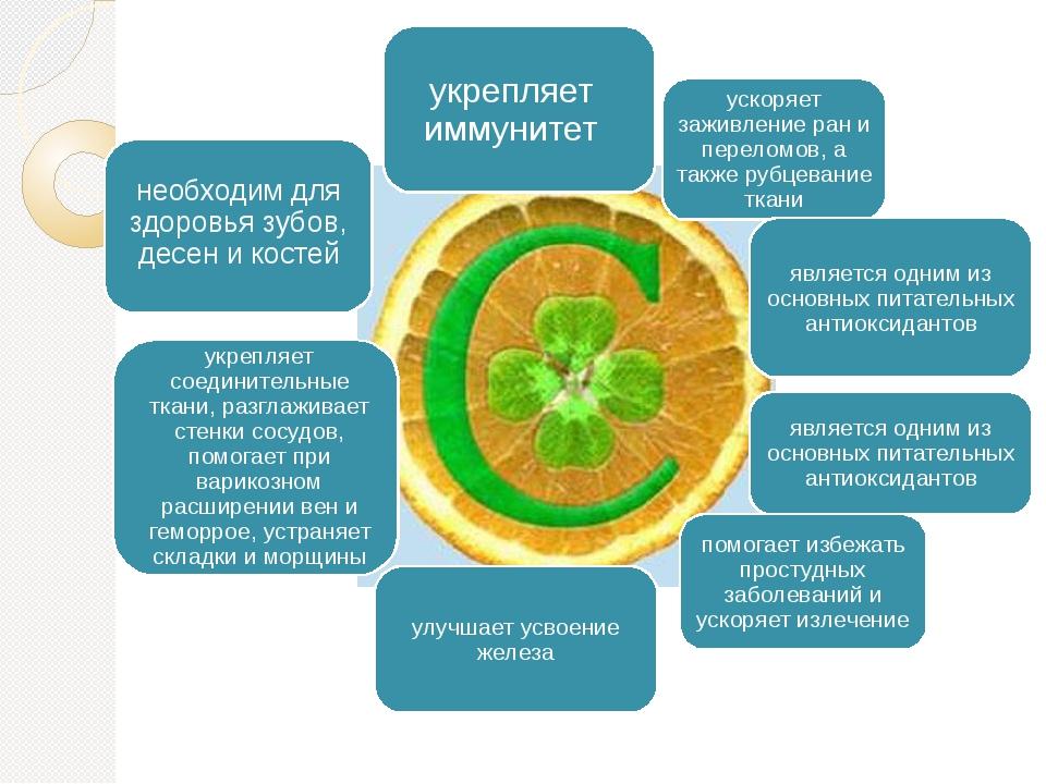 укрепляет иммунитет необходим для здоровья зубов, десен и костей укрепляет со...