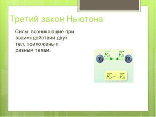 Третий закон Ньютона Силы, возникающие при взаимодействии двух тел, приложены