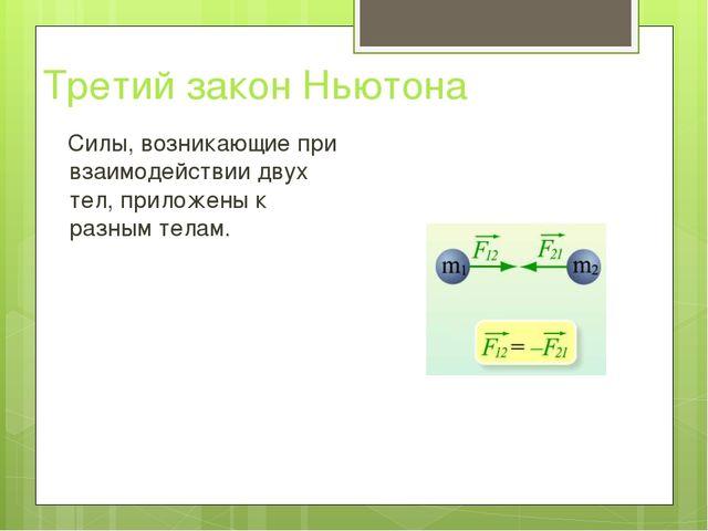 Третий закон Ньютона Силы, возникающие при взаимодействии двух тел, приложены...