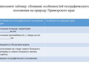 Заполните таблицу «Влияние особенностей географического положения на природу