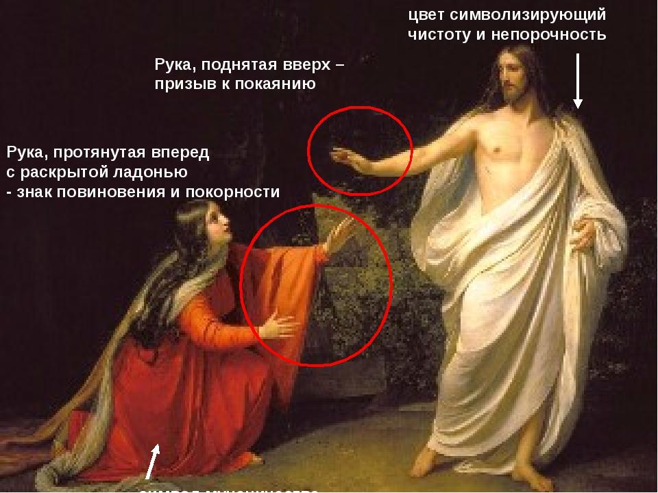 Рука, протянутая вперед с раскрытой ладонью - знак повиновения и покорности Р...