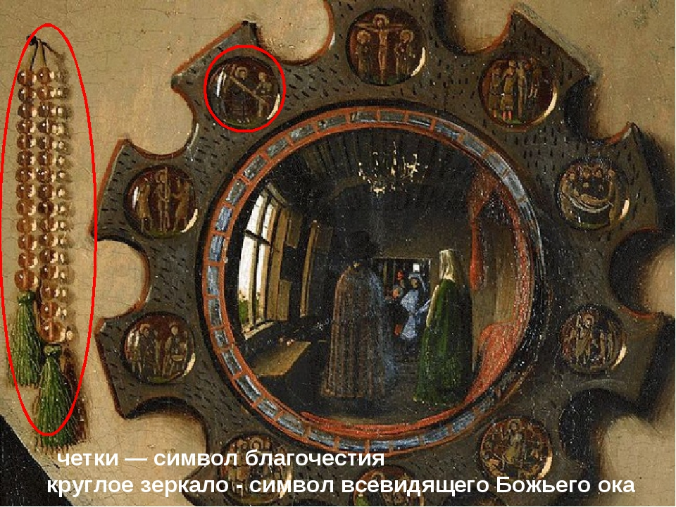 круглое зеркало - символ всевидящего Божьего ока четки — символ благочестия