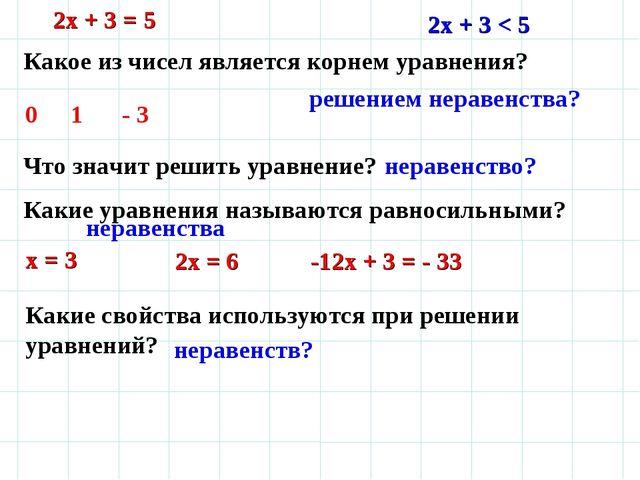 2х + 3 = 5 Какое из чисел является корнем уравнения? 0 1 - 3 Что значит решит...