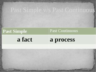 Past Simple v/s Past Continuous . Past Simple Past Continuous a fact a process