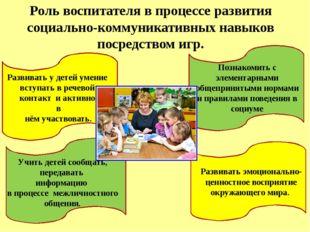 Роль воспитателя в процессе развития социально-коммуникативных навыков посре
