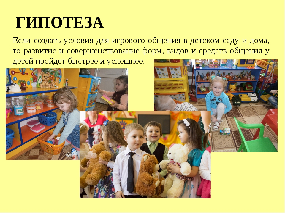 ГИПОТЕЗА Если создать условия для игрового общения в детском саду и дома, то...