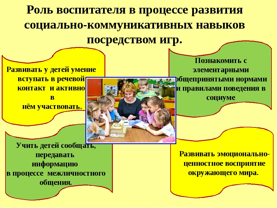 Роль воспитателя в процессе развития социально-коммуникативных навыков посре...