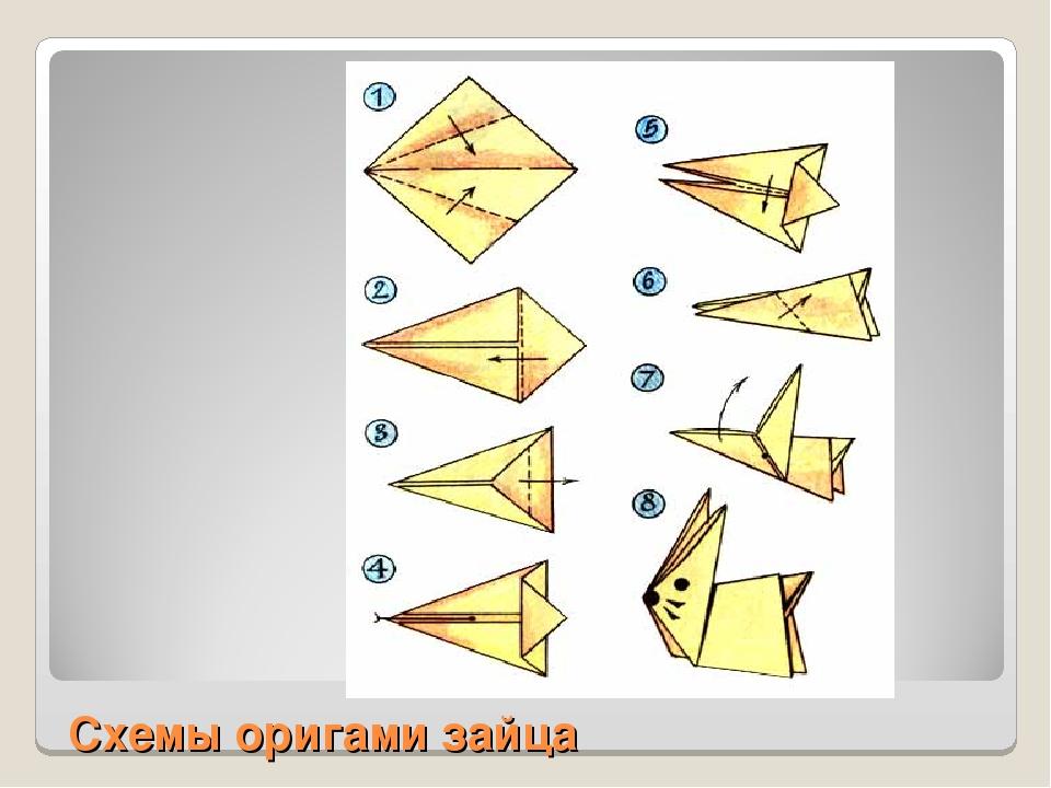 Оригами простое зайчик